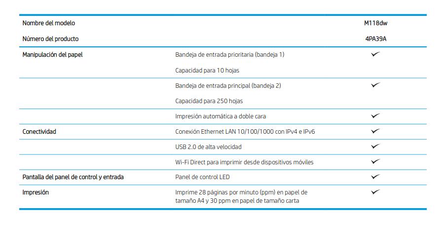 Especificaciones técnicas de HP LaserJet Pro M118dw
