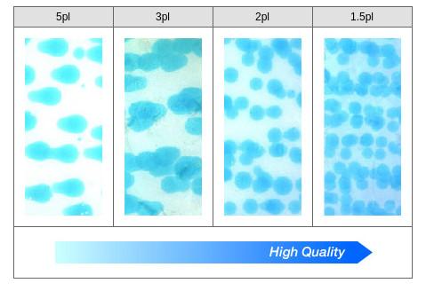 ¿Como afecta el tamaño de la gota a la calidad de impresión?
