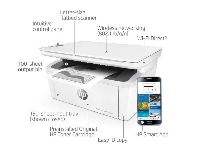 caracteristicas Impresora HP LaserJet Pro MFP M28W