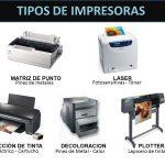 ¿Qué tipos de impresoras existen?