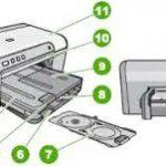 partes de una impresora multifuncional