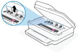 HP Envy Pro 6430 cambiar cartuchos