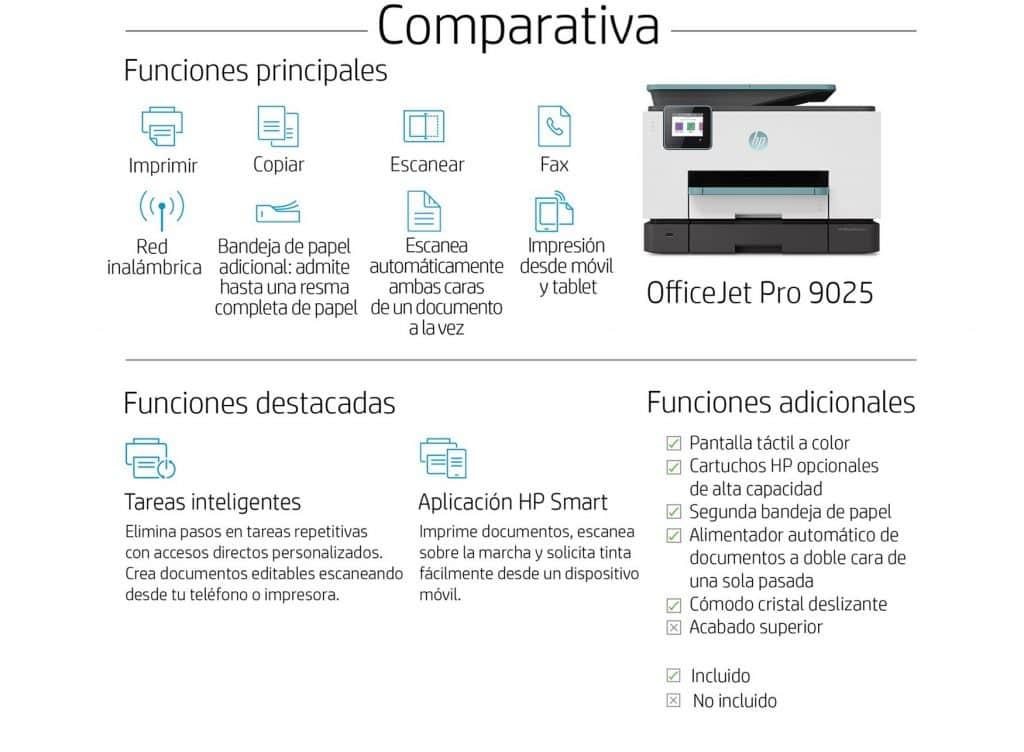 características de la impresora HP OfficeJet Pro 9025