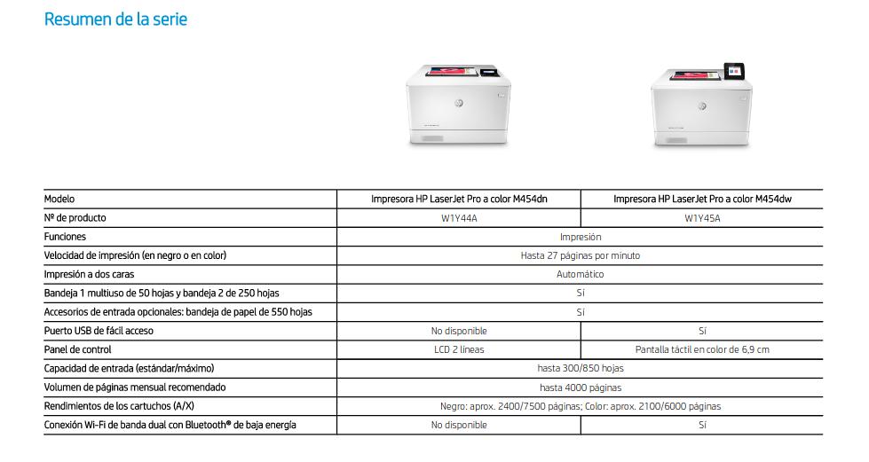Impresora HP LaserJet Pro a color M454dn que diferencias con Impresora HP LaserJet Pro a color M454dw